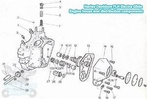 1970 Harley Davidson Flh Electra Glide Engine Parts Diagram