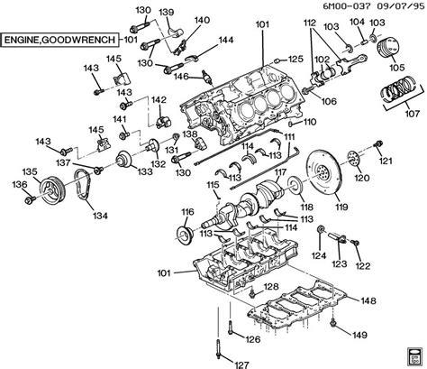 Cadillac Northstar Engine Diagram