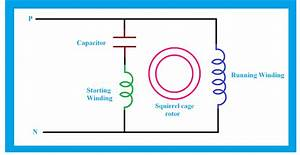 Why Capacitor Is Used In Single Phase Induction Motor Full