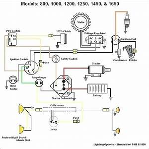 Cub Cadet Rzt 50 Pto Switch Wiring Diagram