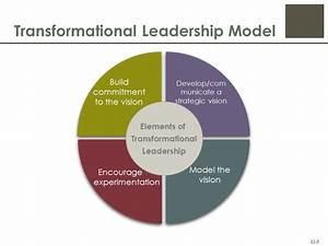 Leadership in Organizational Settings - ppt video online ...