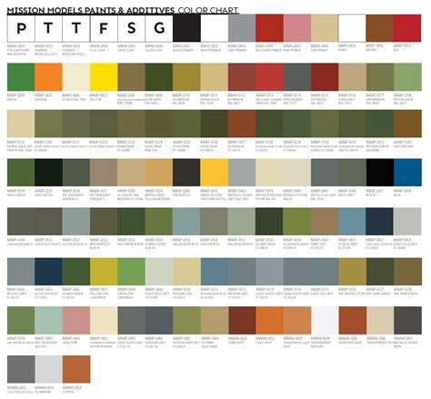 matte car paint color chart news of new car 2019 2020