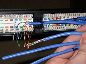 Terminating Network Cables  U00ab Greg Maclellan