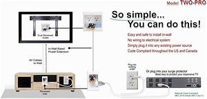 All Time Best Wall Mount Wire Hider