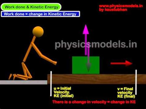 The derivation of kinetic energy begins from the work formula(force ×displacement). physics-Work done & Kinetic Energy - YouTube