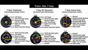 4 Wire Trailer Wiring Diagram For Lights Wiring Diagram