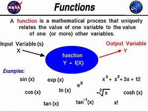 functions With what is function template