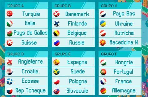 Les dates (provisoires) pour les compétitions européennes on été révélées pour la saison 2020/2021. Pronostic Euro 2021 | Les meilleurs pronostics par nos experts