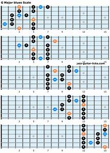 The Major Blues Scale