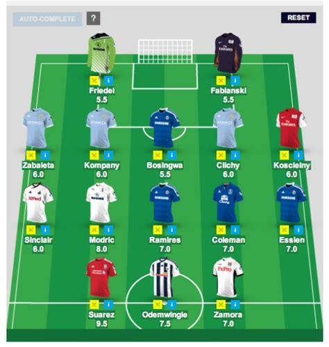 Official Premier League Fantasy Football (soccer) Sports