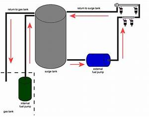 Write Up  Poor Man U0026 39 S Fuel Swirl Tank Setup  Also Known As