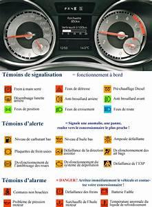 Signification Voyant Tableau De Bord Scenic : voyant tableau de bord voiture signification ~ Gottalentnigeria.com Avis de Voitures
