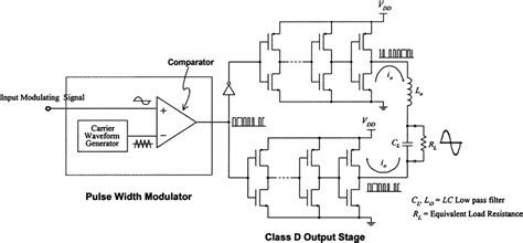 Schematic Diagram Class Amplifier Download
