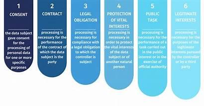 Processing Lawful Conduct Interests Lia Legitimate Assessment