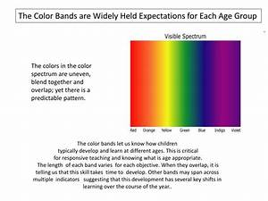 Teaching Strategies Gold Color Bands Takvim Kalender HD