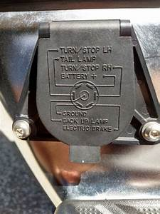 7 Pin Trailer Connector Wiring Diagram