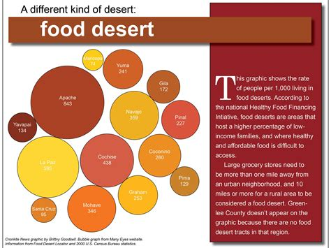 cuisine a az arizona food recipes food