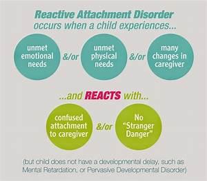 Reactive Attachment Disorder - The Pentecostal Family
