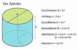 Kugel Umfang Berechnen : rechner zylinder matheretter ~ Themetempest.com Abrechnung