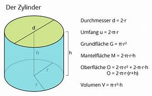 Zylindermantel Berechnen : rechner zylinder matheretter ~ Themetempest.com Abrechnung