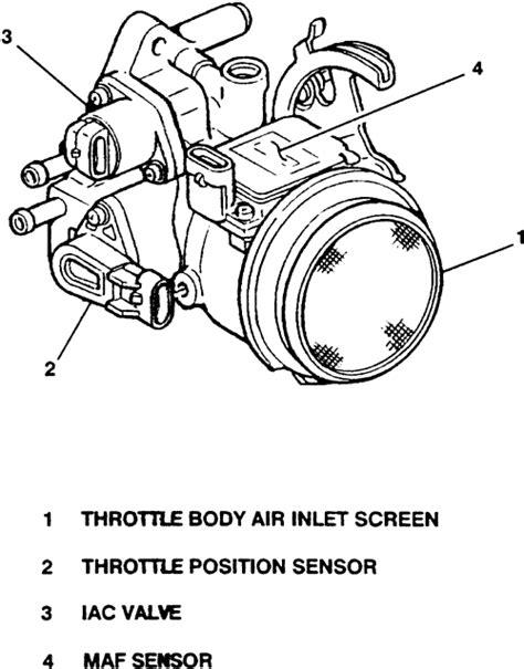 electronic throttle control 2005 buick park avenue auto manual repair guides