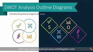 Swot Analysis Sample 12 Outline Swot Analysis Ppt Diagrams Template With Modern