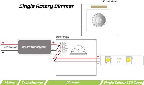 Instyle Led Single Gang Rotary Dimmer Switch