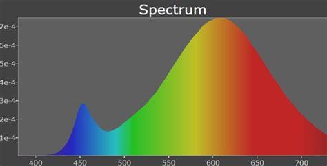 light quantity vs light quality evidence just for 4 u