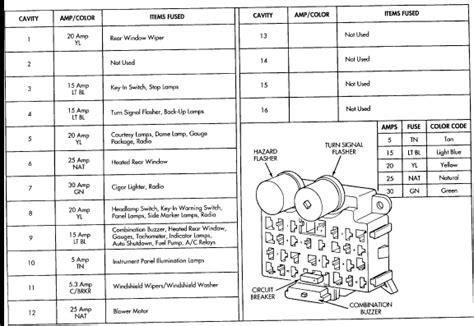 Wrangler Brake Lights Speedmeter Odometer Gauges