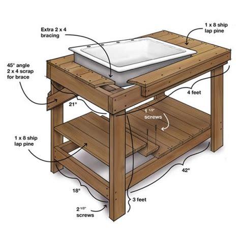 kitchen faucet water pressure a potting table with a twist project plan finegardening