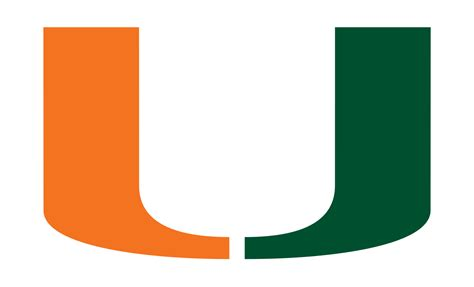 Meaning University Of Miami Logo And Symbol