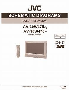 Jvc Av30w475 Chassis Gw  Service Manual  Repair Schematics