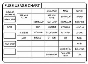 2005 Pontiac Grand Prix Fuse Box Diagram
