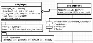 Database Design With Dia  U00b7 Qnot Org