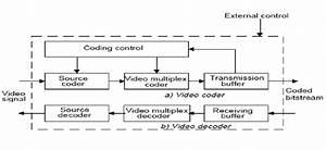 T U00c9l U00c9charger Codec H 263 Gratuit