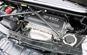 Open Engine Compartment Toyota Mr2
