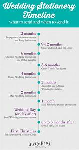 wedding stationery timeline what to send and when to send it With timeline for wedding invitations and save the dates