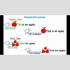 Demonstrative Pronouns Youtube