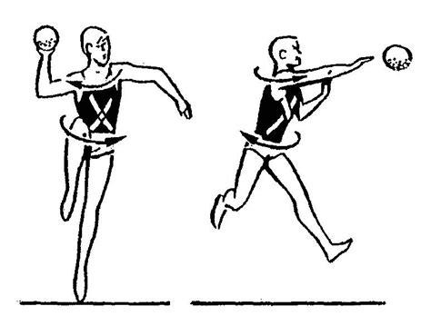 Gegenwirkung biomechanisches Prinzip der Gegenwirkung - Sport A-Z
