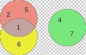 Logic Venn Diagram