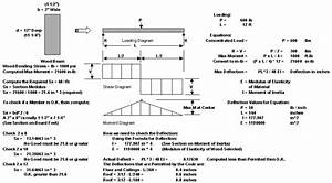 3 Point Load Beam Deflection Formula