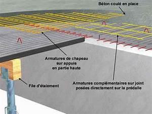 Poutre Bois Brico Depot : poutre bois 20x20 ~ Dailycaller-alerts.com Idées de Décoration