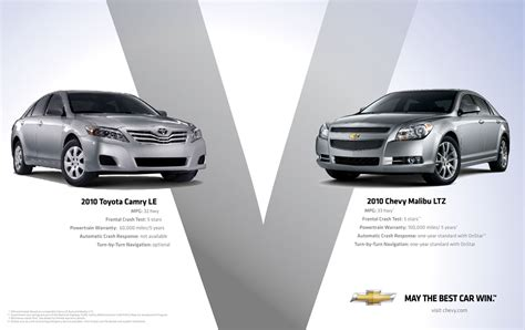 car ads ad strategy thinking about the thinking behind