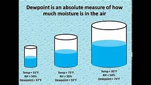 Relative Humidity vs Dewpoint - YouTube