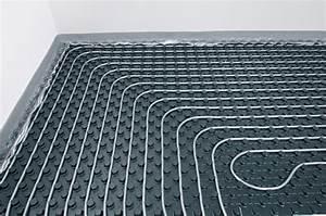 Warmwasser Fußbodenheizung Trockensystem : warmwasser fu bodenheizung die klassische fussbodenheizung ~ Sanjose-hotels-ca.com Haus und Dekorationen