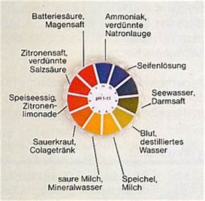 Schwefelsäure Ph Wert Berechnen : historisches ~ Themetempest.com Abrechnung