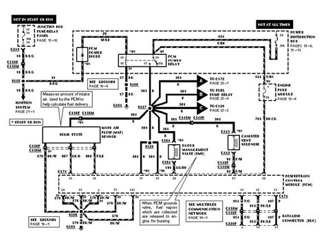 96 F150 Fuel Wiring Diagram by How To Adapt 99 4 2 To 97 4 2 In A F150