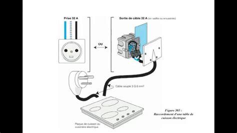 branchement electrqiue de la plaque de cuisson
