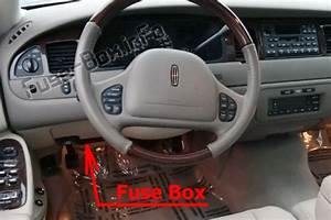 Fuse Box Diagram  U0026gt  Lincoln Town Car  2003
