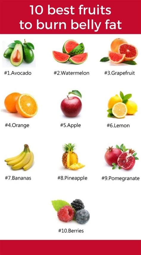 fruits   eat     lose weight fast